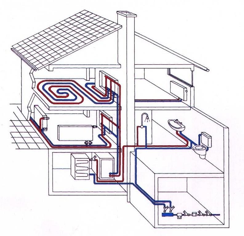 Энергосберегающее устройства своими руками