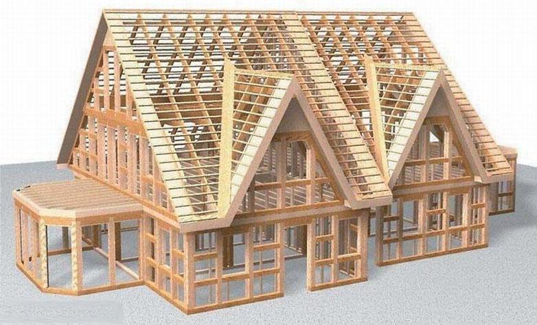 каркас каркасного дома в проекте