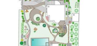 Практические советы по дизайну участка загородного дома