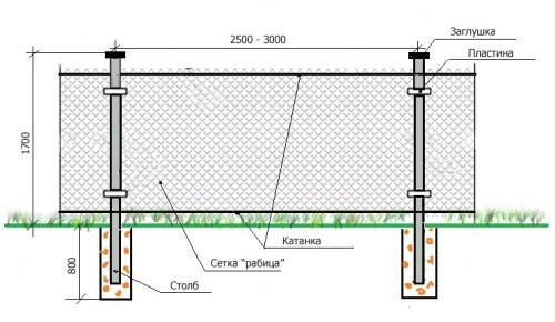 размеры между столбами