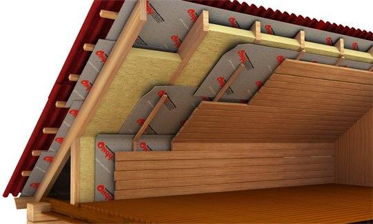 Обрешетка на крышу изнутри дома