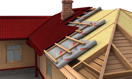 Кровельный пирог утепления крыши снаружи