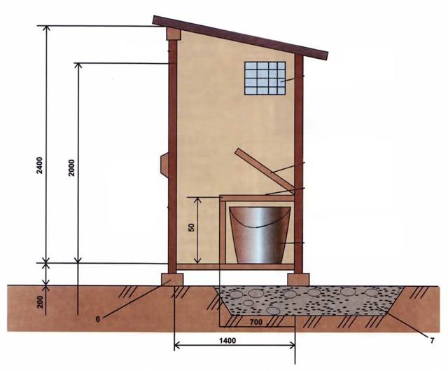Схема строительства пудр-клозета