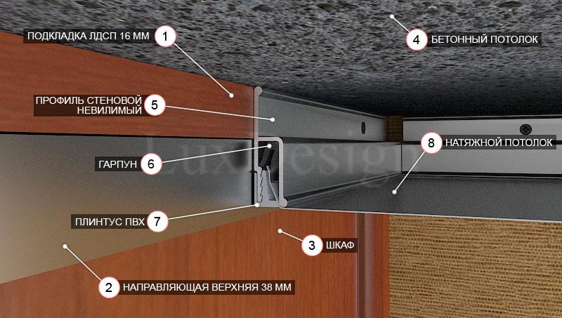 Натяжные потолки со встраиваемым шкафом купе