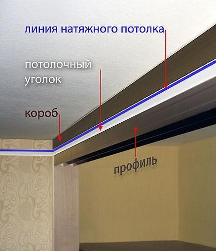 установка шкафа и натяжного потолка