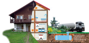 Домашняя схема газоснабжения