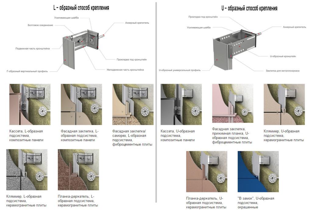 Системы крепления фасада Краспан