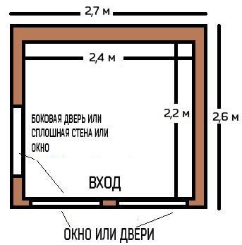 габаритные размеры мини small camping pod plans