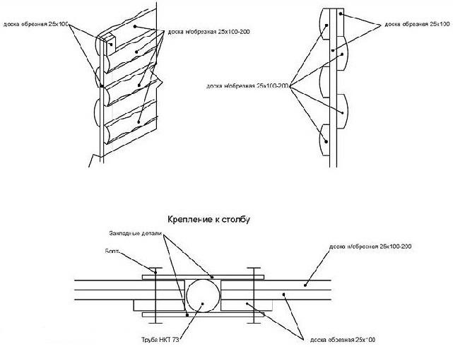 Схема монтажа сплошного горизонтального забора из необрезной доски