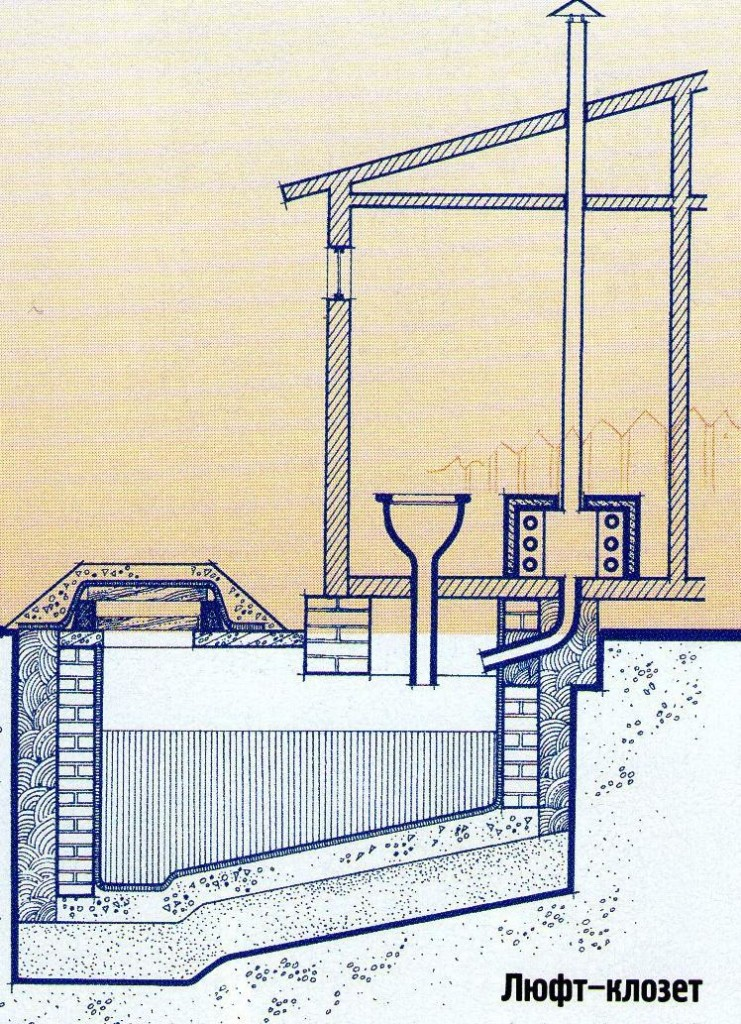 Схема строительства люфт-клозета