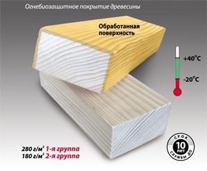 I и II группа огнезащитной эффективности