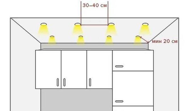 Правила расположения точечных светильников на потолке