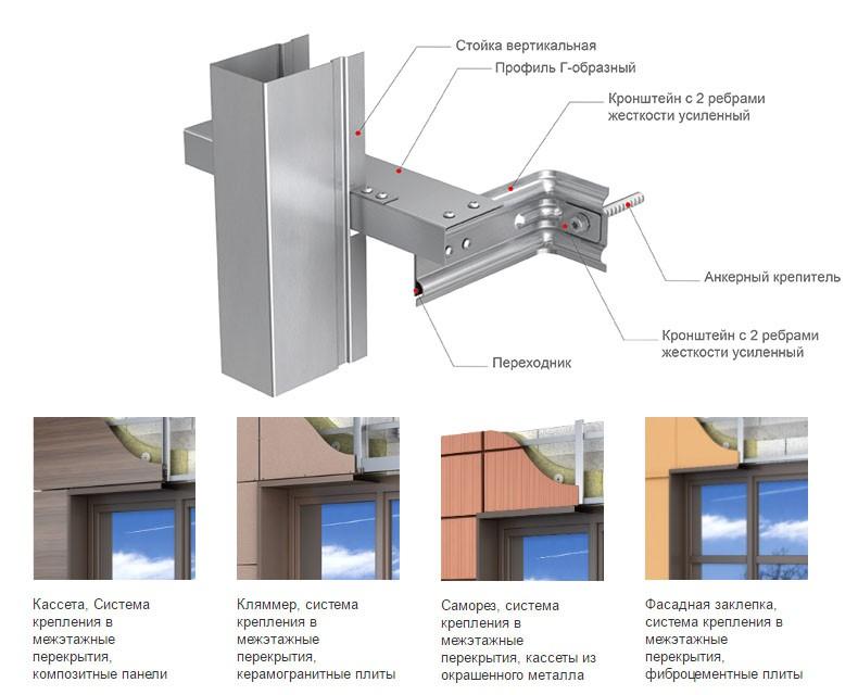 Системы для межэтажных перекрытий