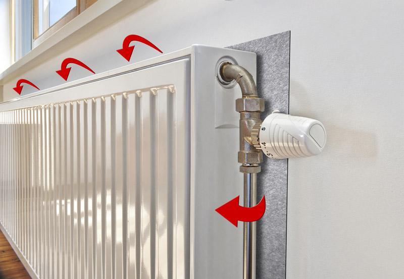 отражатели тепла для придания большей эффективности работы радиатора