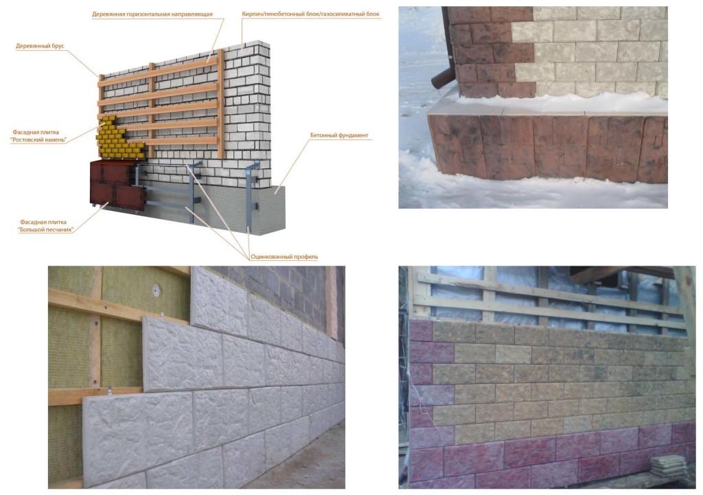 эко панели из камня и бетона для цоколя и фасадов