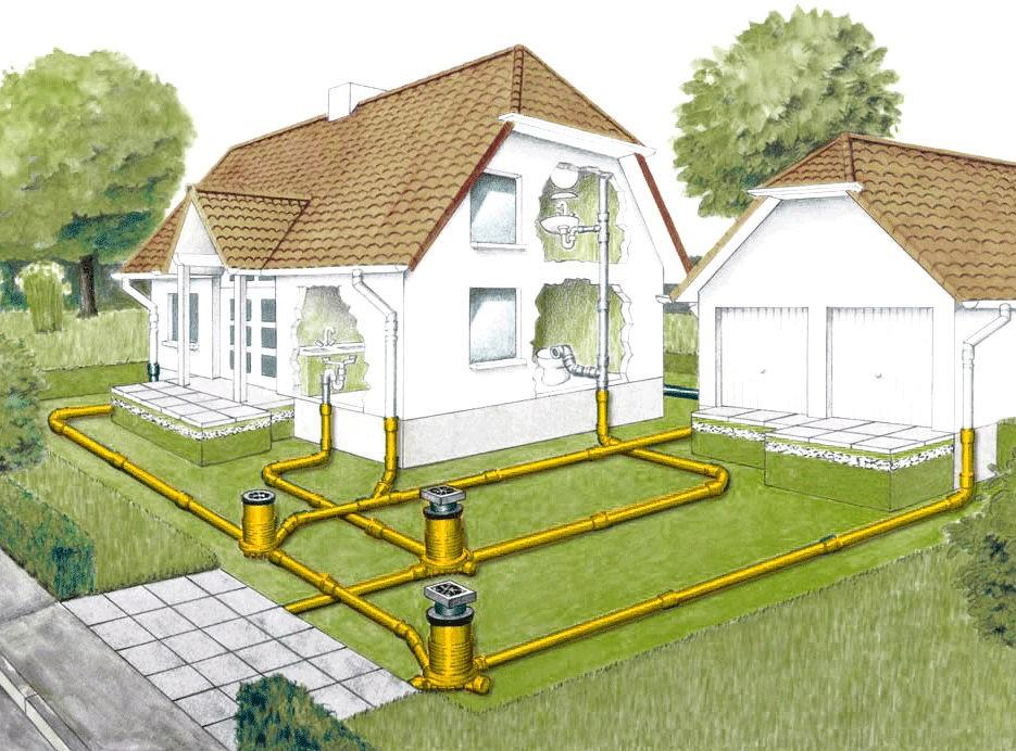 Система автономного водоснабжения и канализации