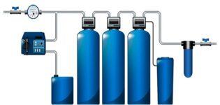 Фильтры для обезжелезивания воды: какие бывают и как их правильно использовать?