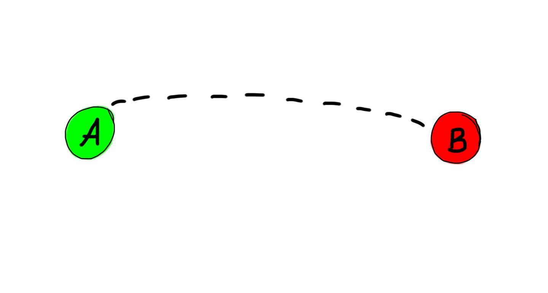 Как определять расстояние между городами